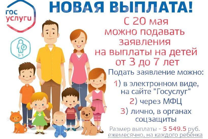 ВНИМАНИЕ! Начался прием заявлений на выплаты на детей от 3 до 7 лет