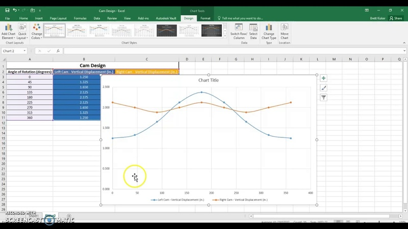 PLTW IED - Cam Design - Creating a Motion Graph using Excel
