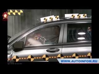 Фронтальный краш тест Hyundai Santa Fe и Ford Edge 2019