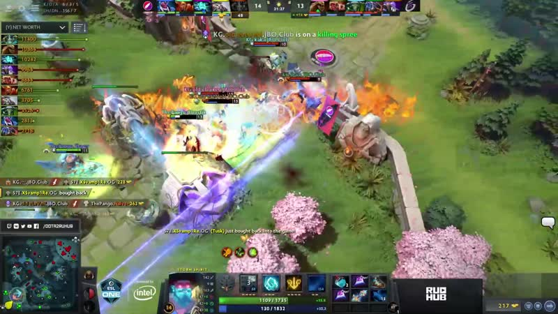 Pango vs Keen Game 3