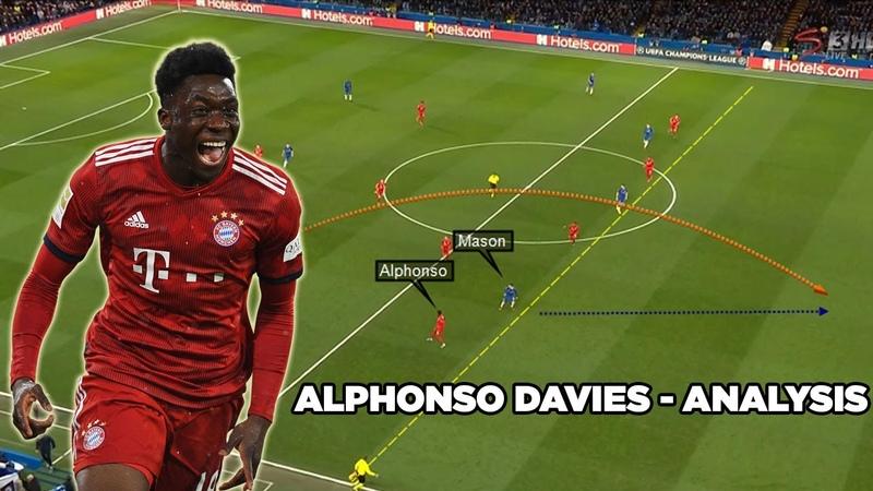 Alphonso Davies | Player Analysis | The Rising Canadian Star