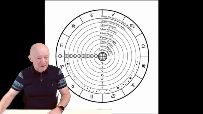 Астрология плоской Земли