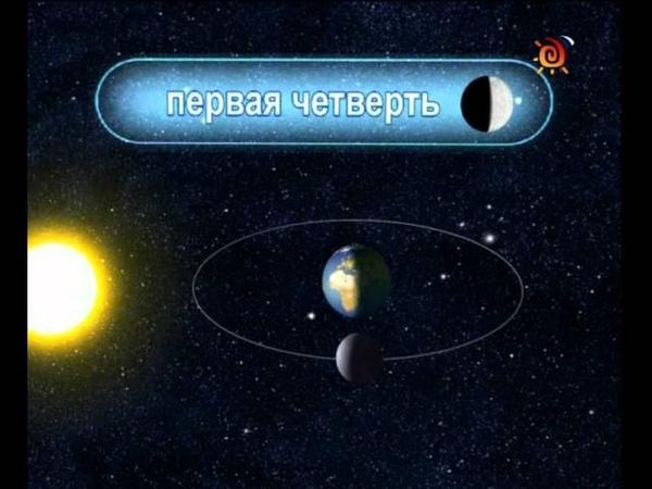 Луна Лунное и солнечное затмение 7класс Почемучка avi