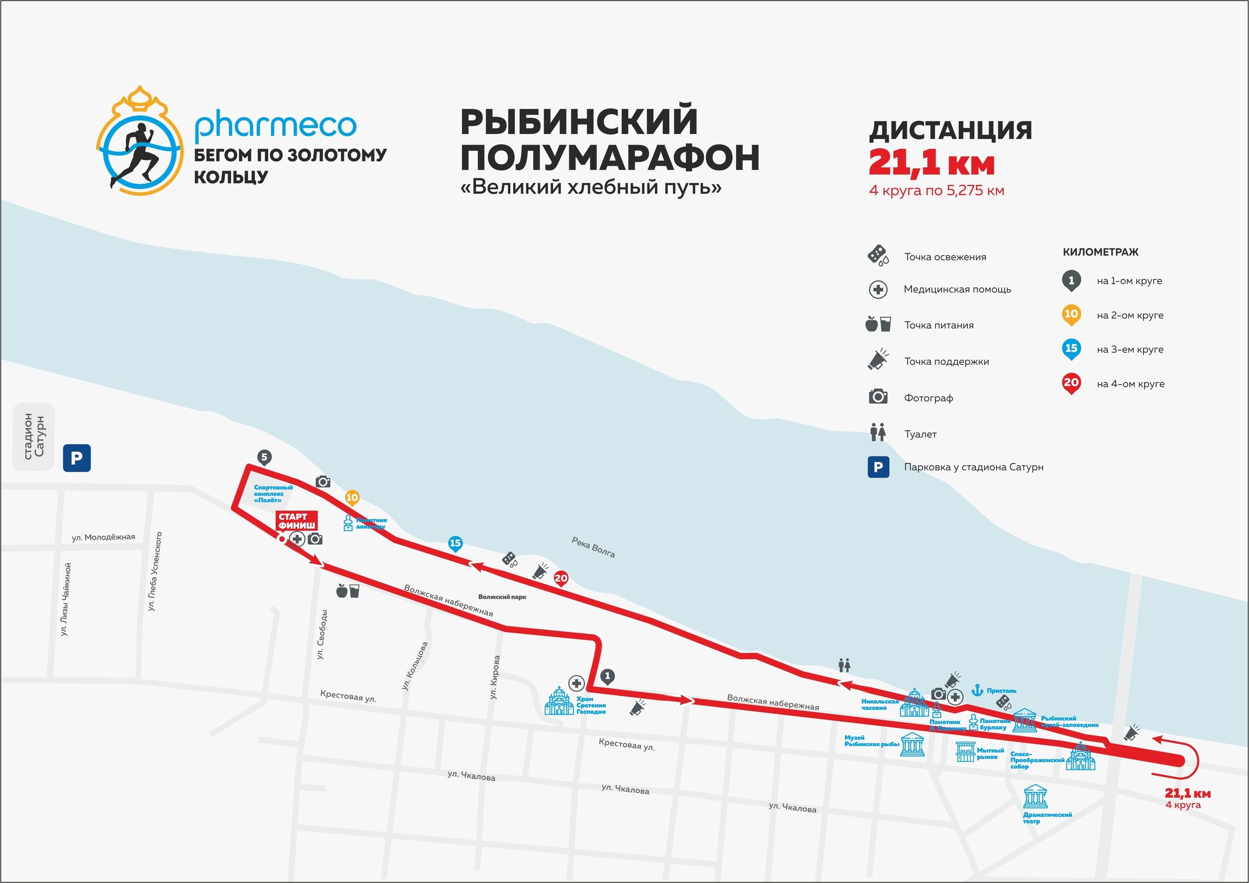 Дистанция 21,1 км - Рыбинский полумарафон 2020