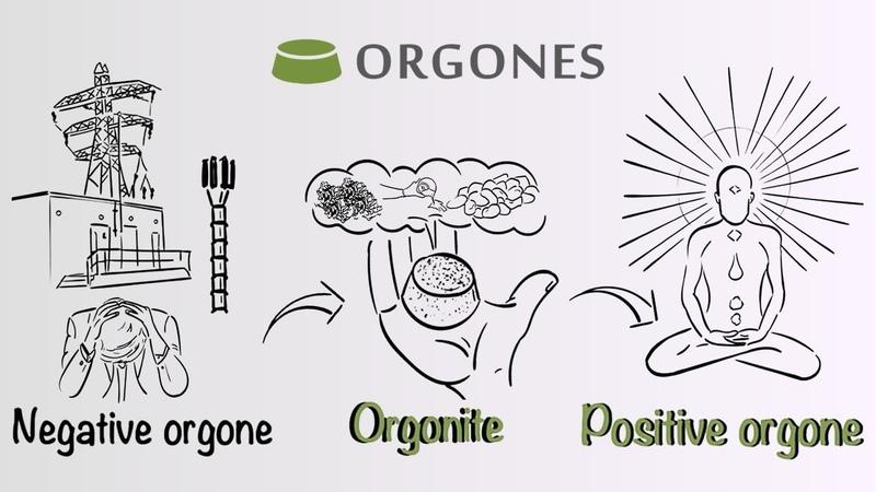 What is orgone? What is orgonite? How does orgonite work? Orgones UK pyramid cones towerbusters